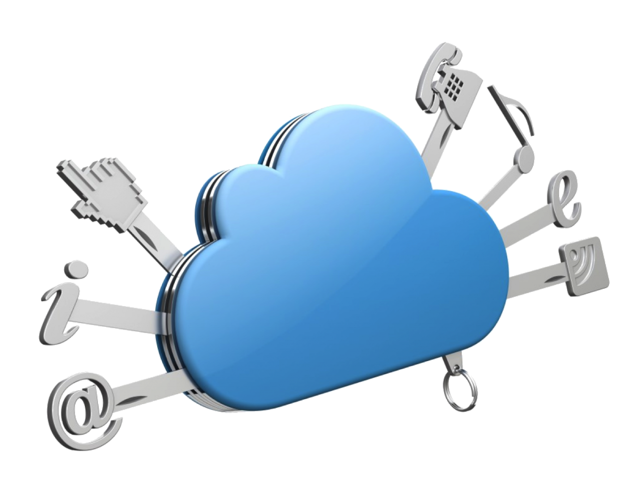 Business Continuity and the Cloud